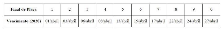 IPVA calendário