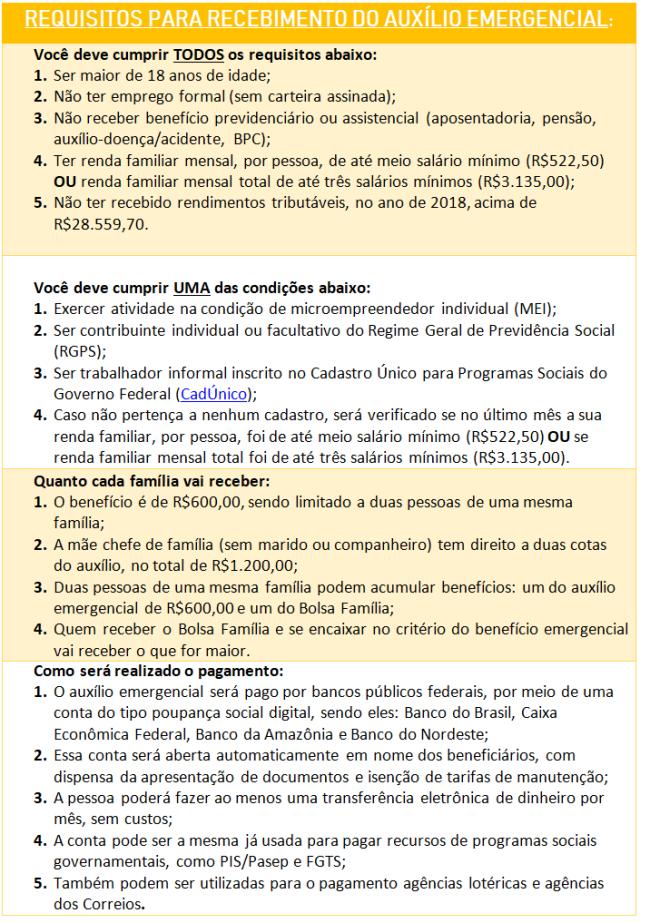 Tabela - Requisitos para recebimento do Auxílio Emergencial