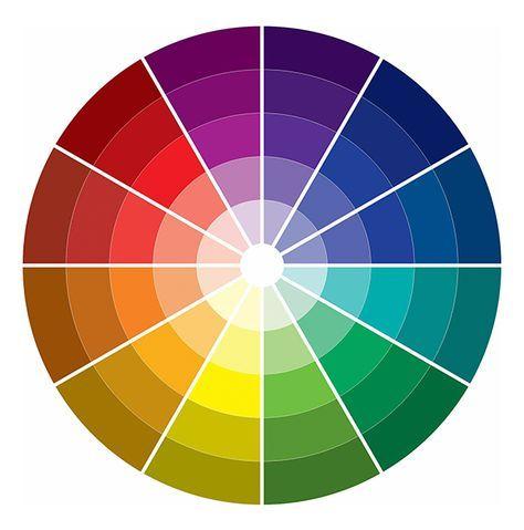 circulo cromatico moda